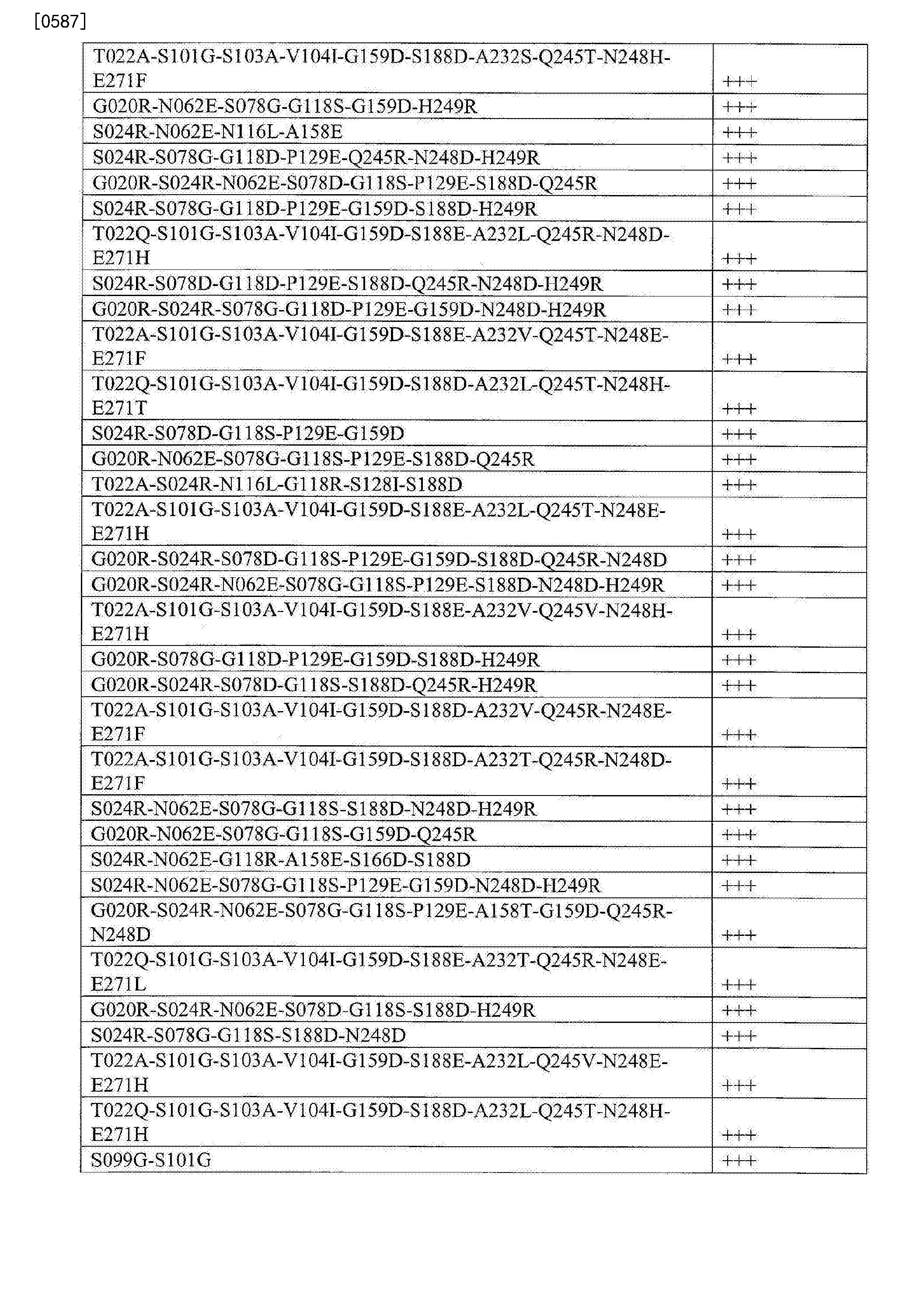 Figure CN103764823BD01891