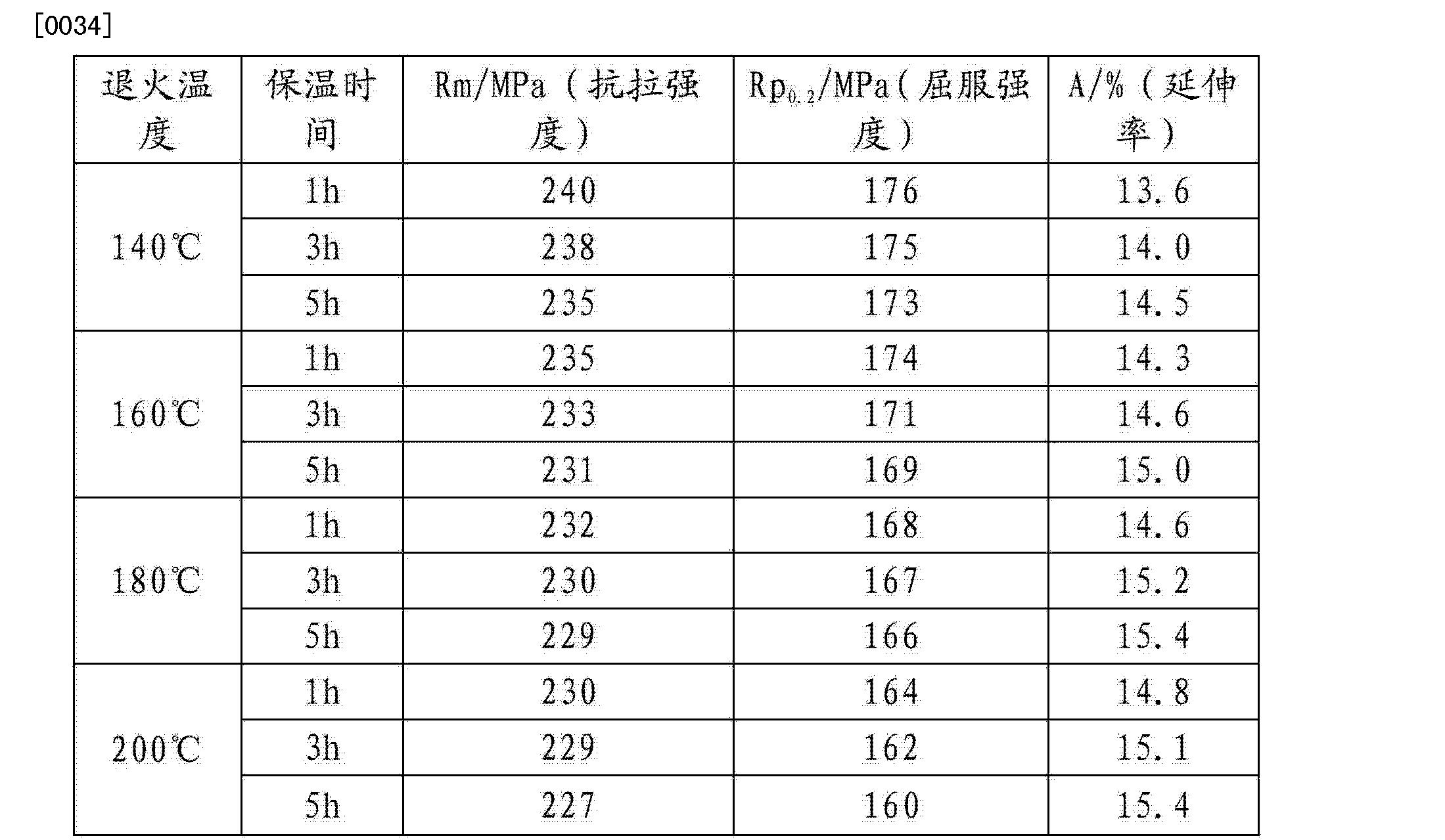 Figure CN103008342BD00051