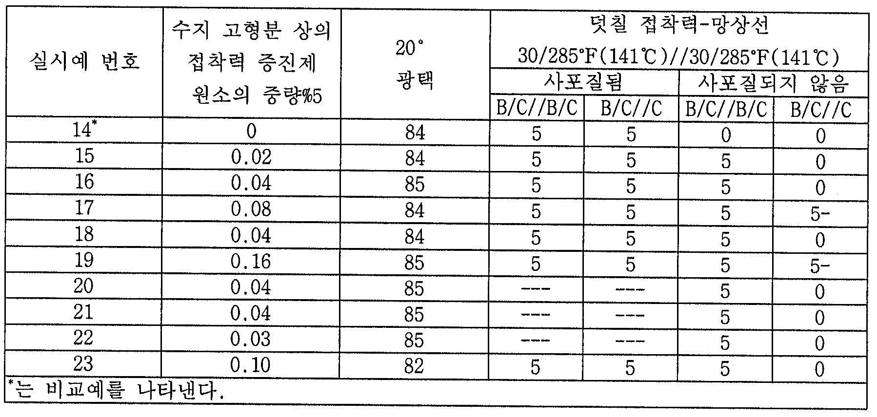 Figure 112004004152066-pct00036