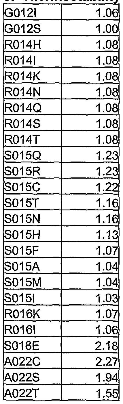 Figure imgf000270_0005