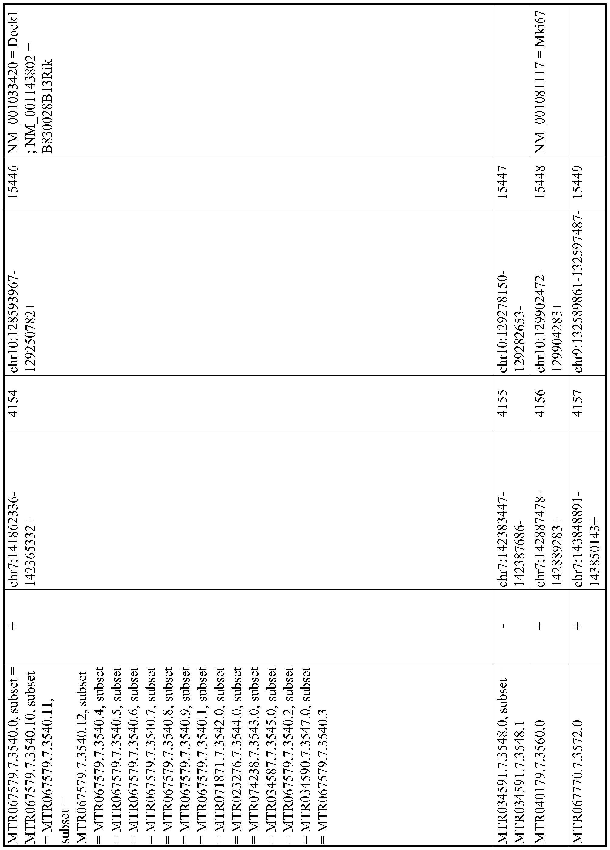 Figure imgf000785_0001