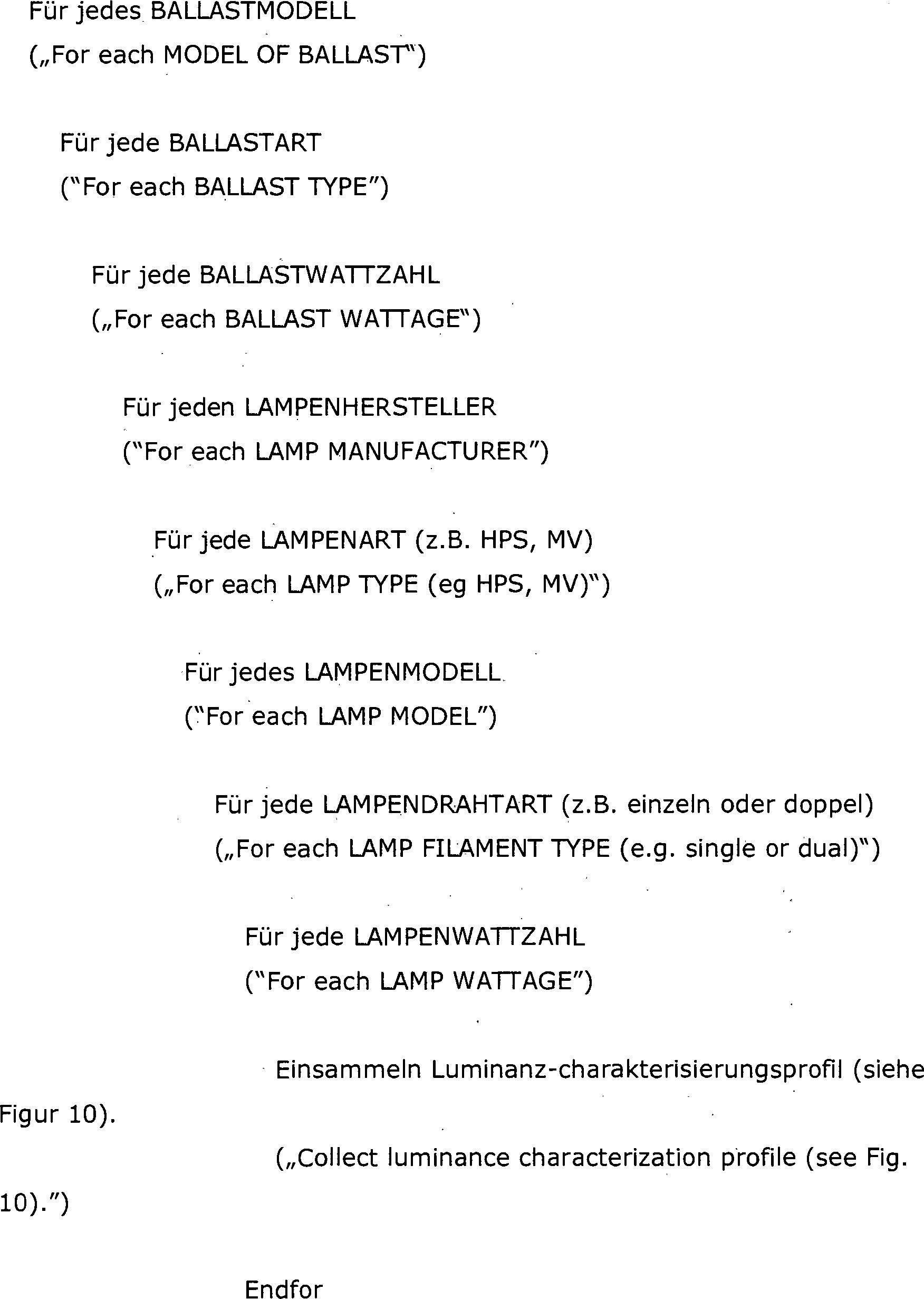 DE202006021104U1 - System for Luminanzcharakterisierung - Google Patents