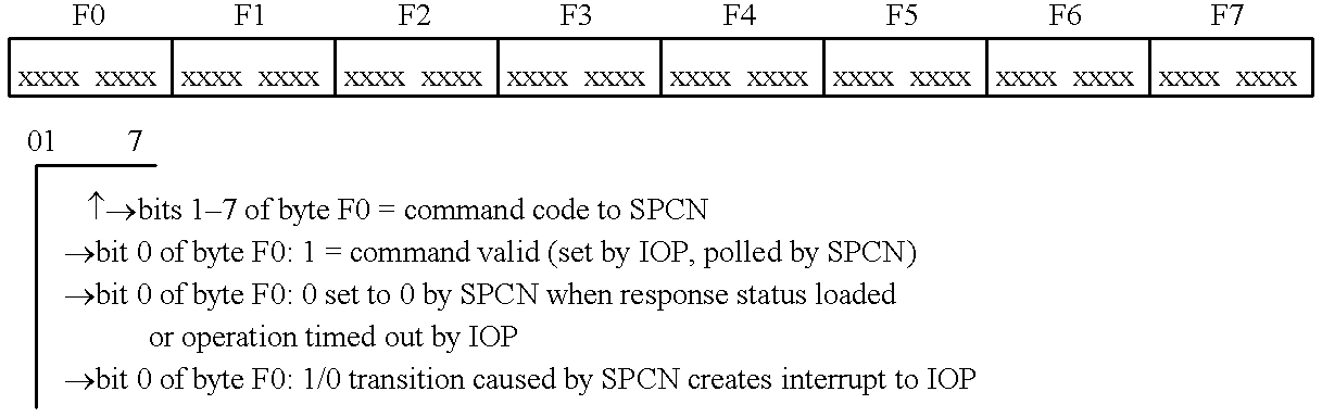 Figure US06199130-20010306-C00001