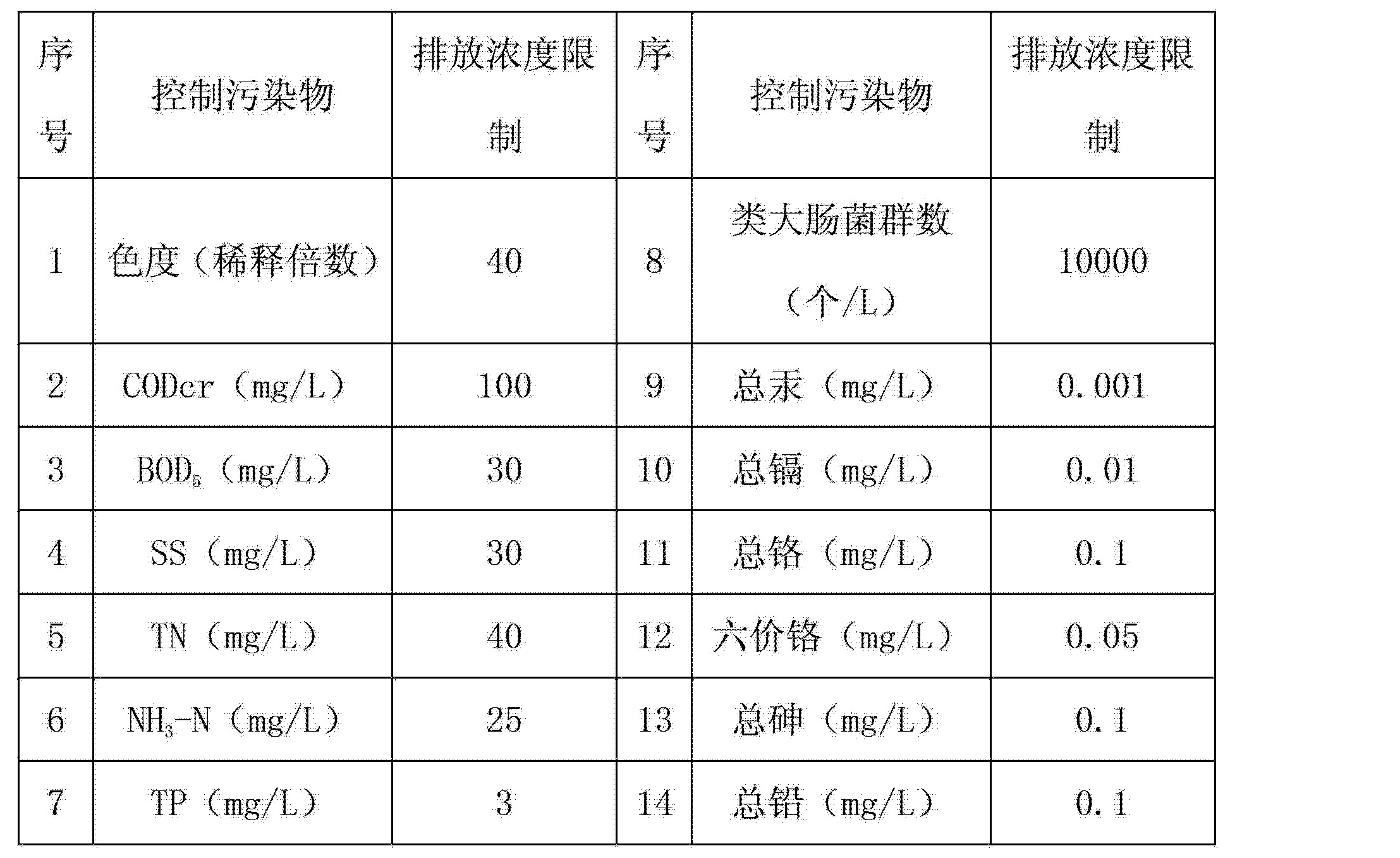 Figure CN103253790AD00071
