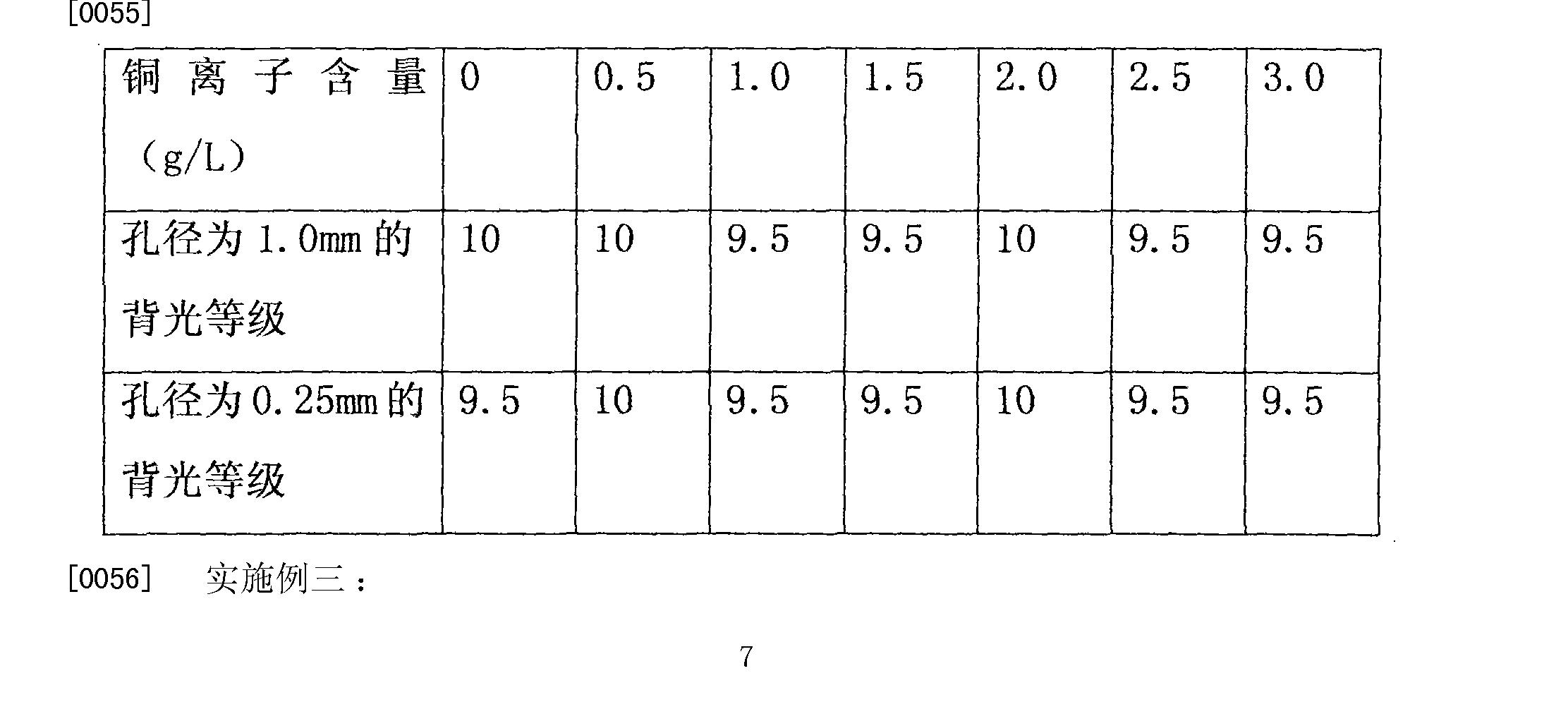 Figure CN101896039BD00072