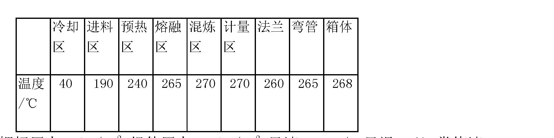 Figure CN101481830BD00061