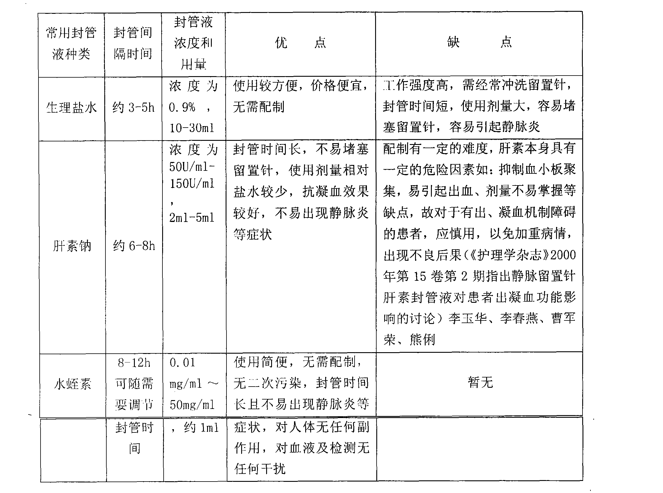 Figure CN102068731BD00081
