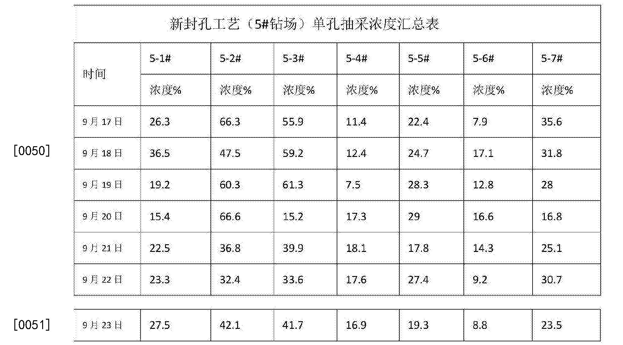 Figure CN108625820AD00062