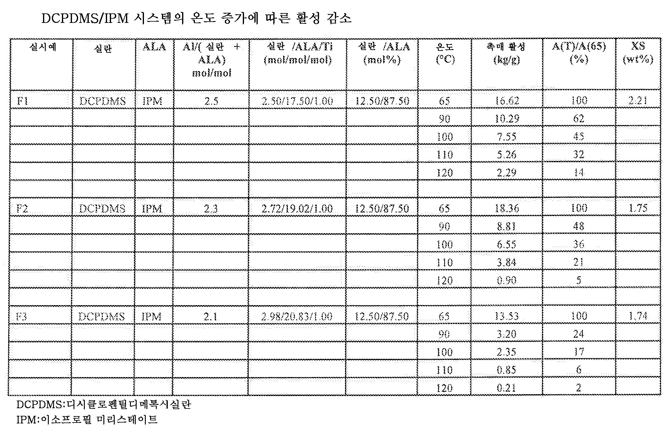 Figure 112010018268077-pct00012