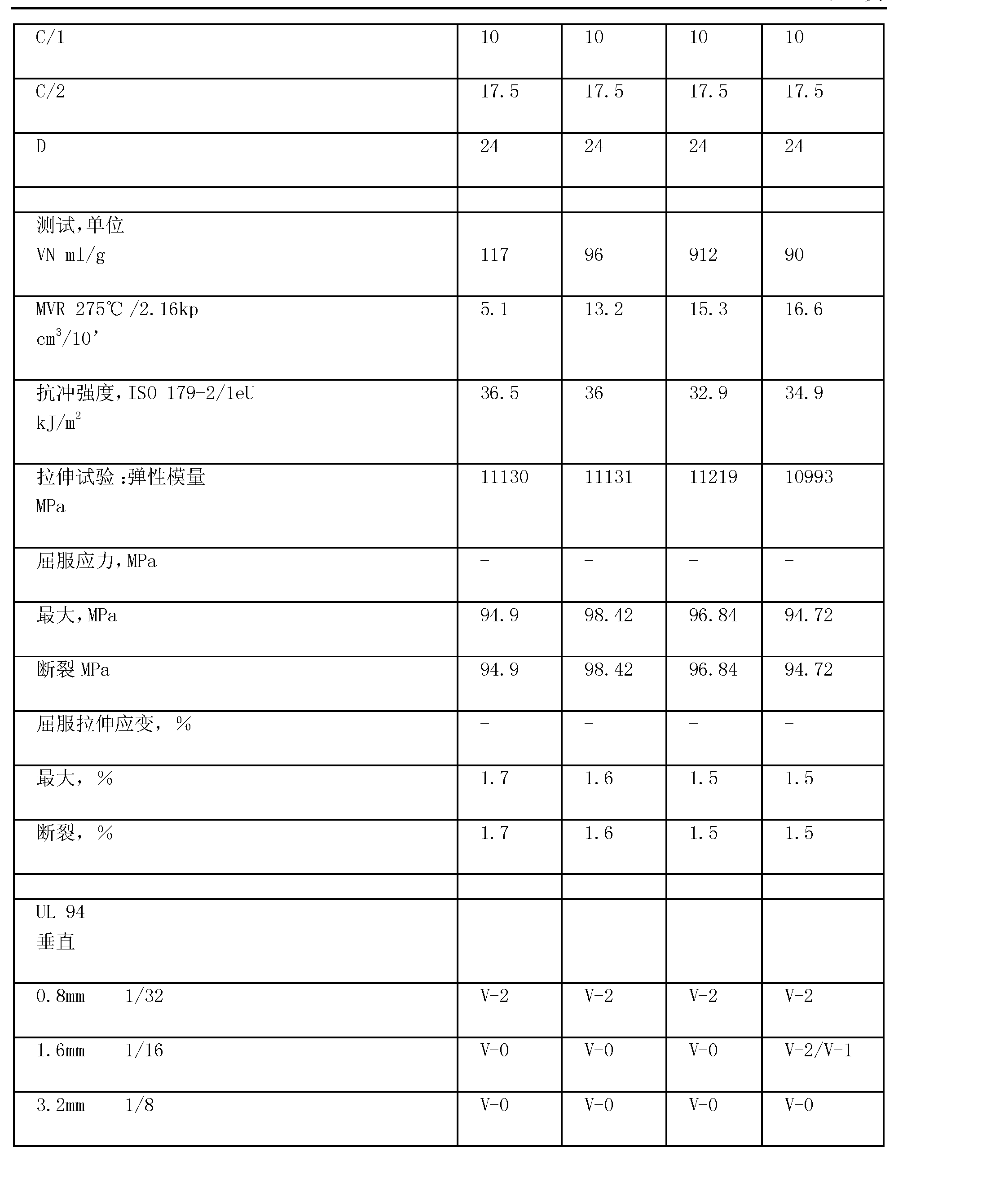 Figure CN101035865BD00321