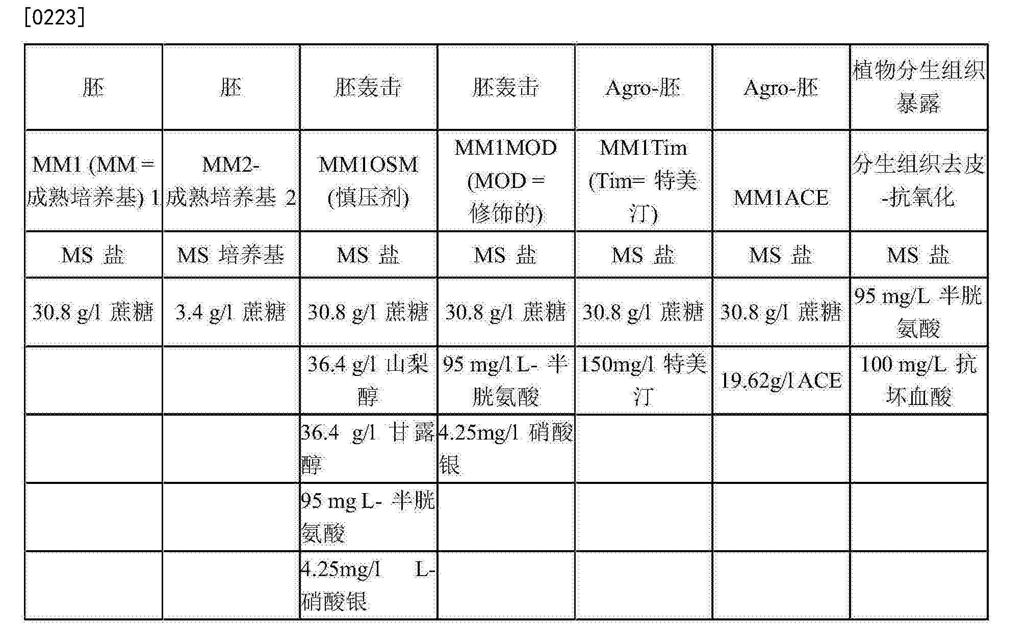 Figure CN107849581AD00431