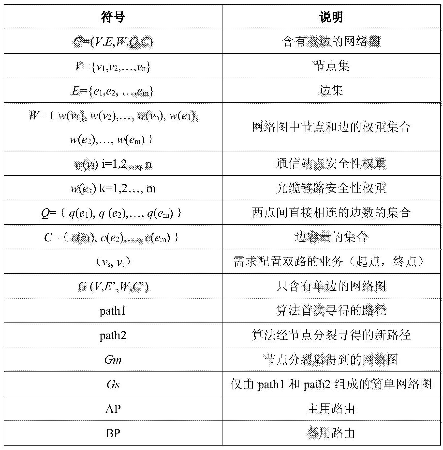 Figure CN103873363BD00081