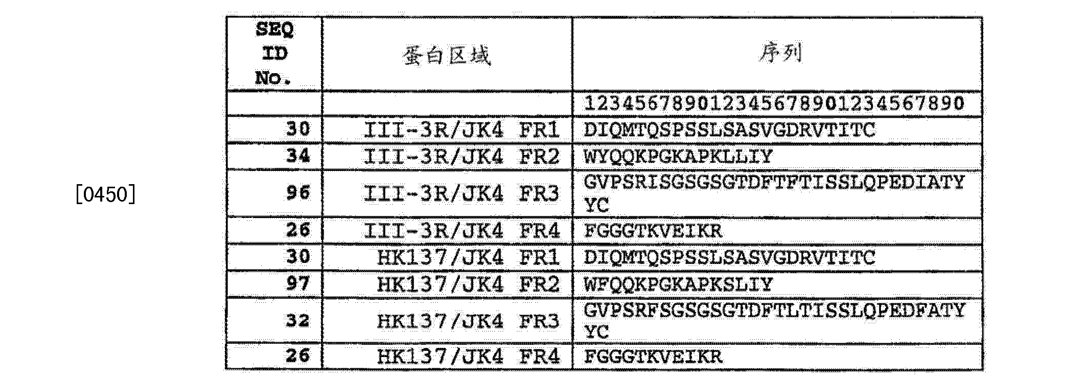 Figure CN103145837AD00842
