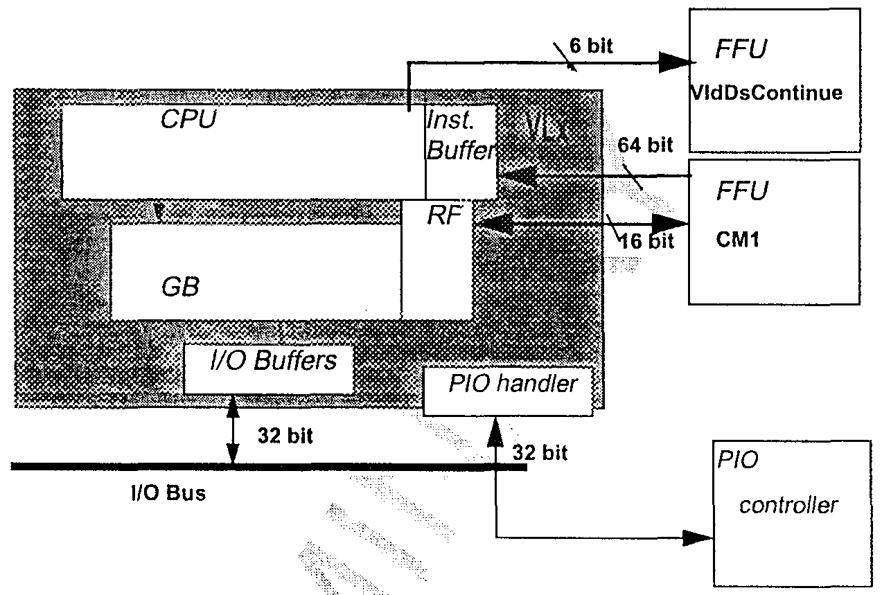 WO1999067883A2 - Processing circuit and method for variable-length