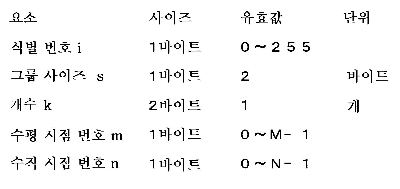 Figure 112005058392163-pct00001
