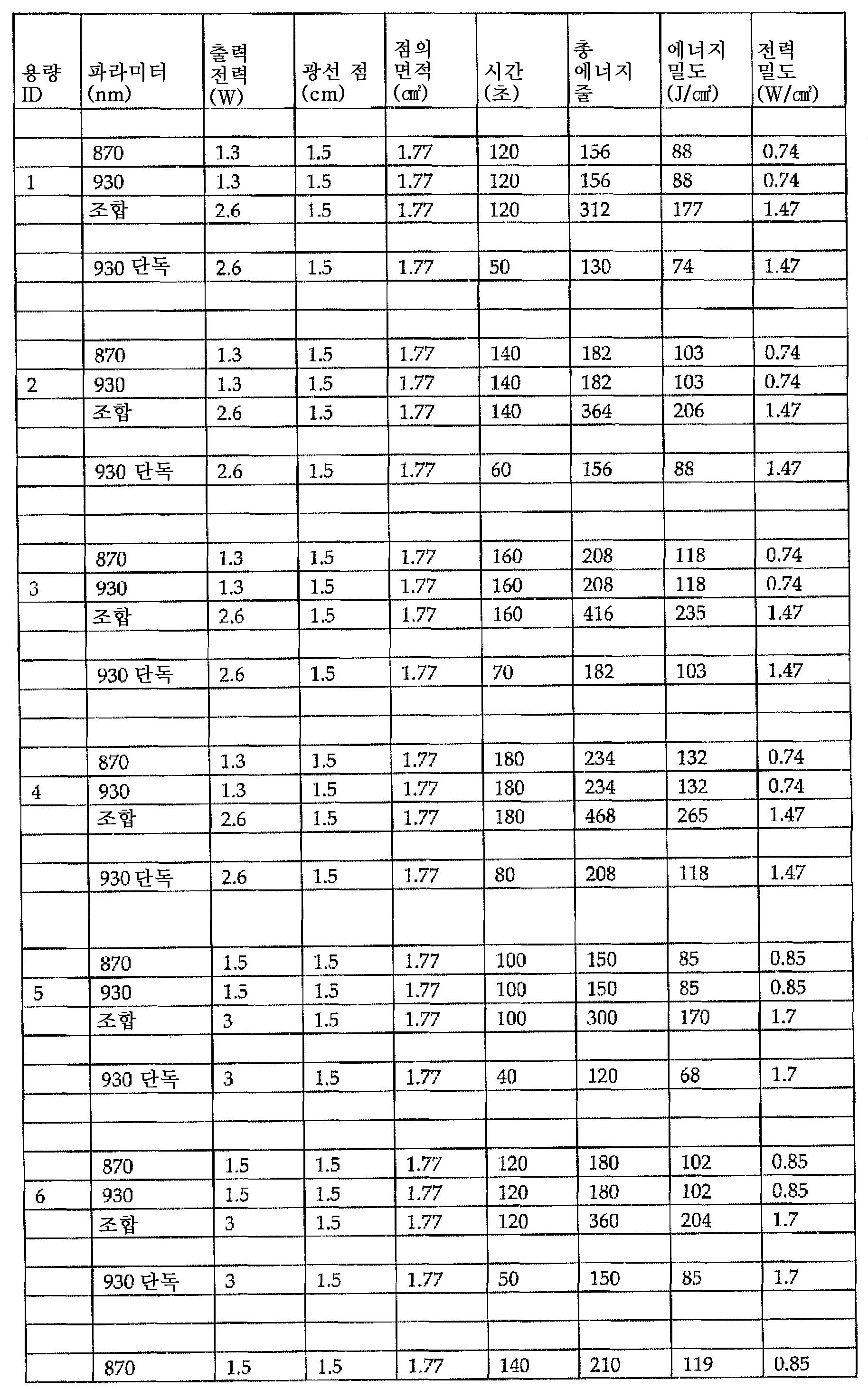 Figure 112009042155886-PCT00034