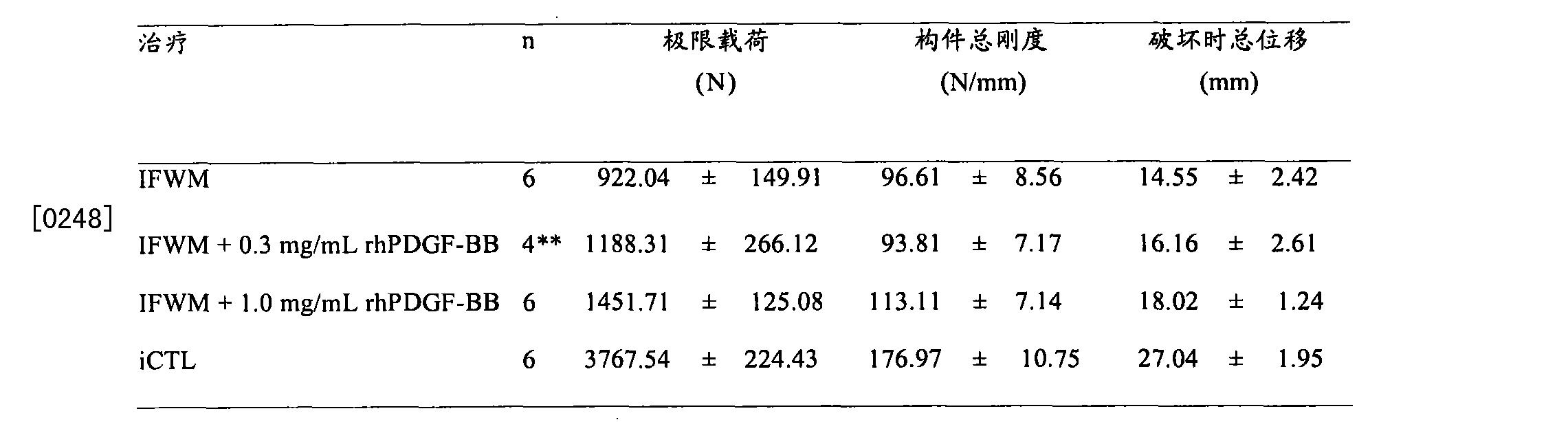 Figure CN102231992BD00322