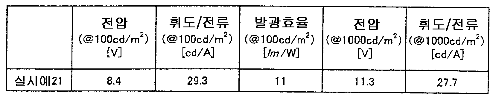 Figure 112008027807398-pct00096
