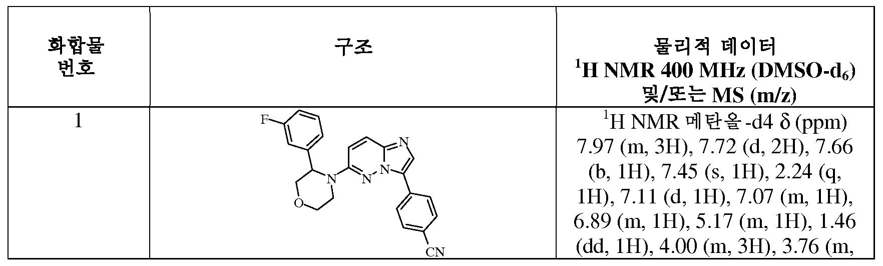 Figure 112010081398093-pct00048