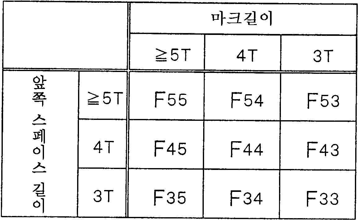 Figure 112005028239902-pat00001