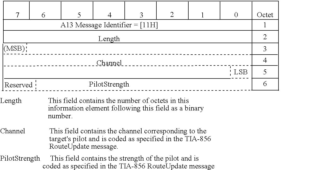 Figure US07512110-20090331-C00012