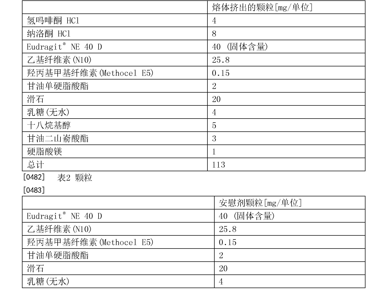Figure CN104394851BD00452