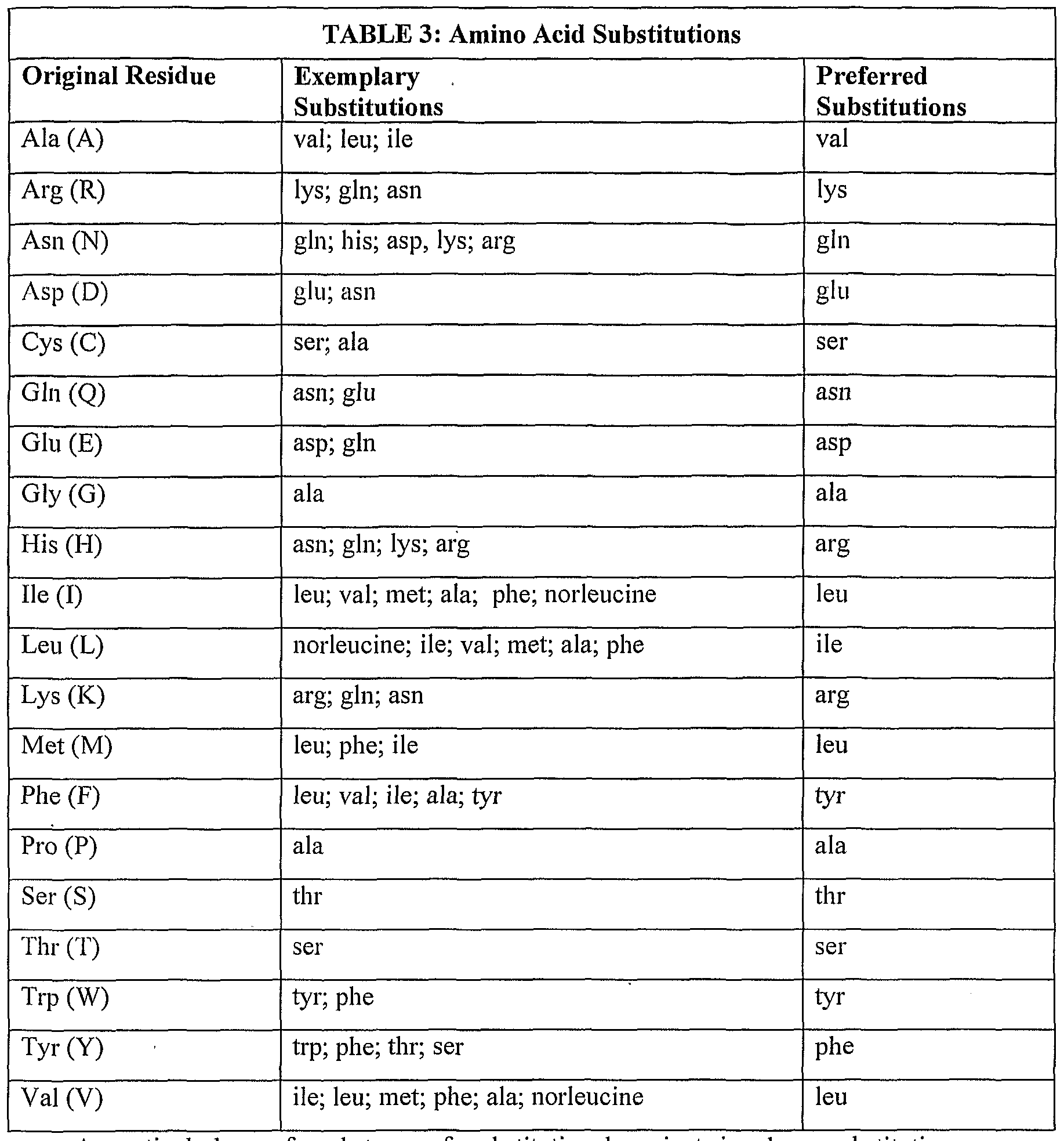 WO2007128231A1 - Trail receptor-binding agents and uses of