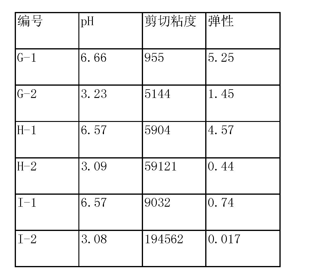 Figure CN103006544BD00062
