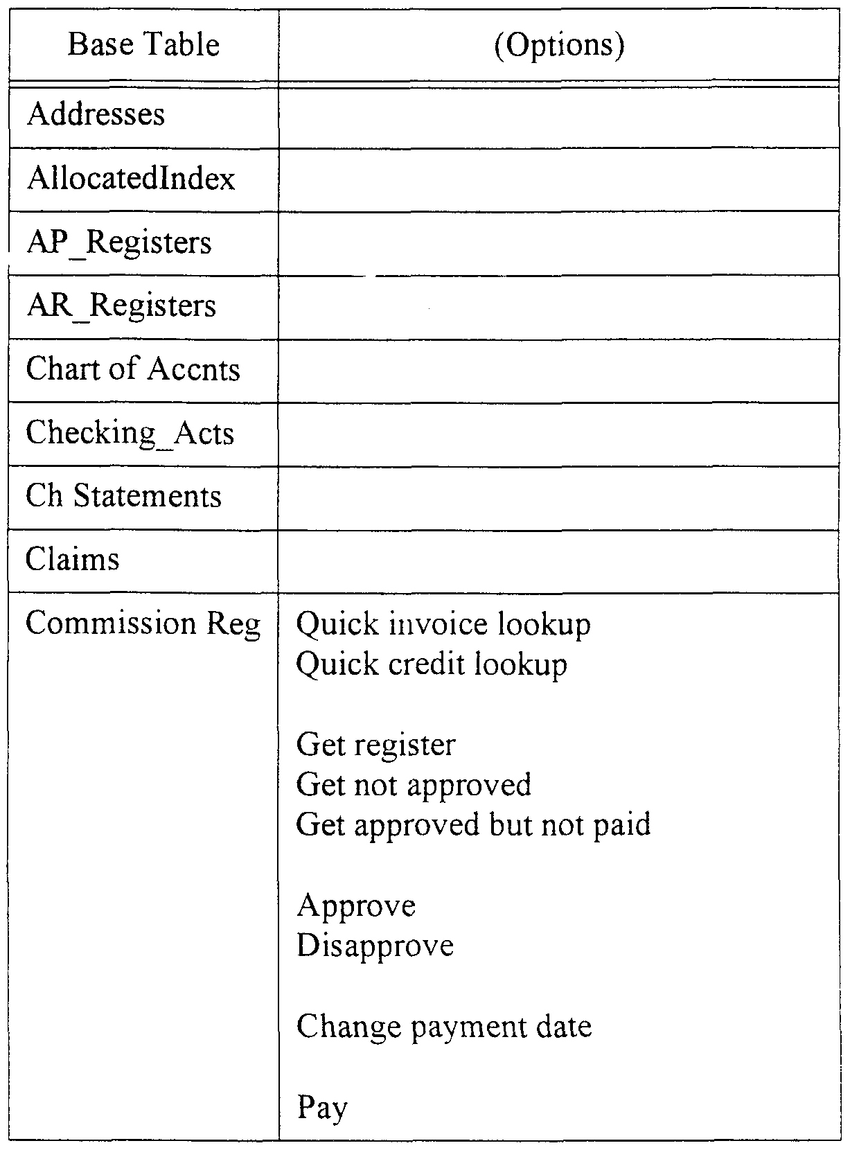 WO1999033016A9 - Integrated business-to-business web