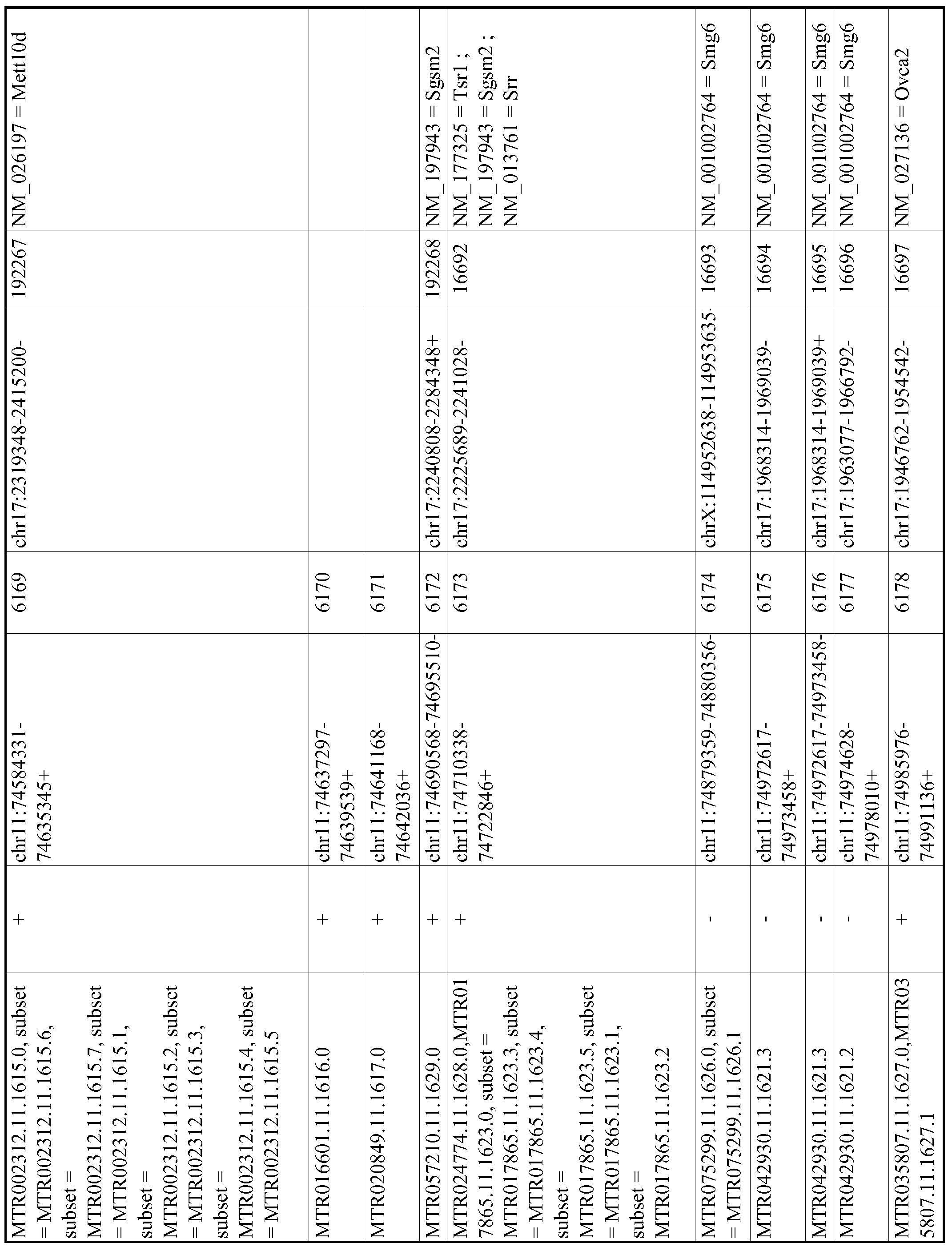 Figure imgf001112_0001