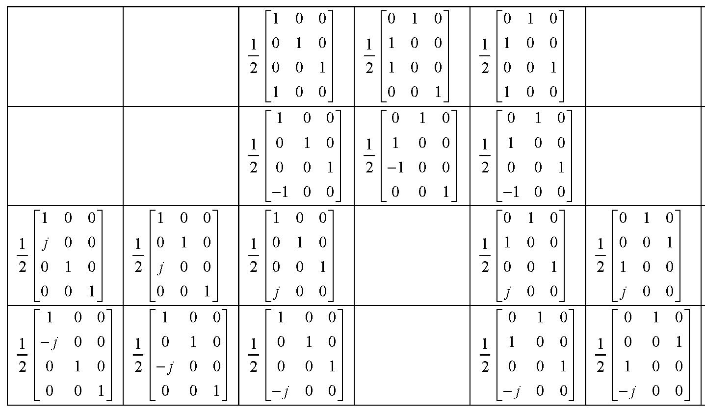 Figure 112010009825391-pat01282
