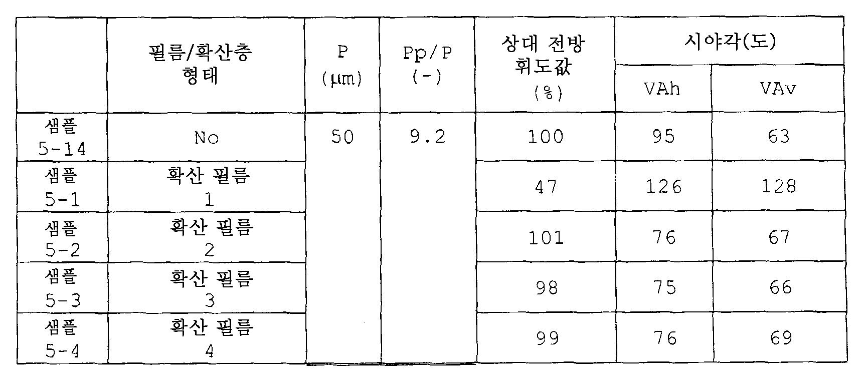 Figure 112007028339804-pat00013