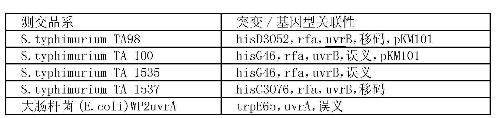 Figure CN101039982BD00441