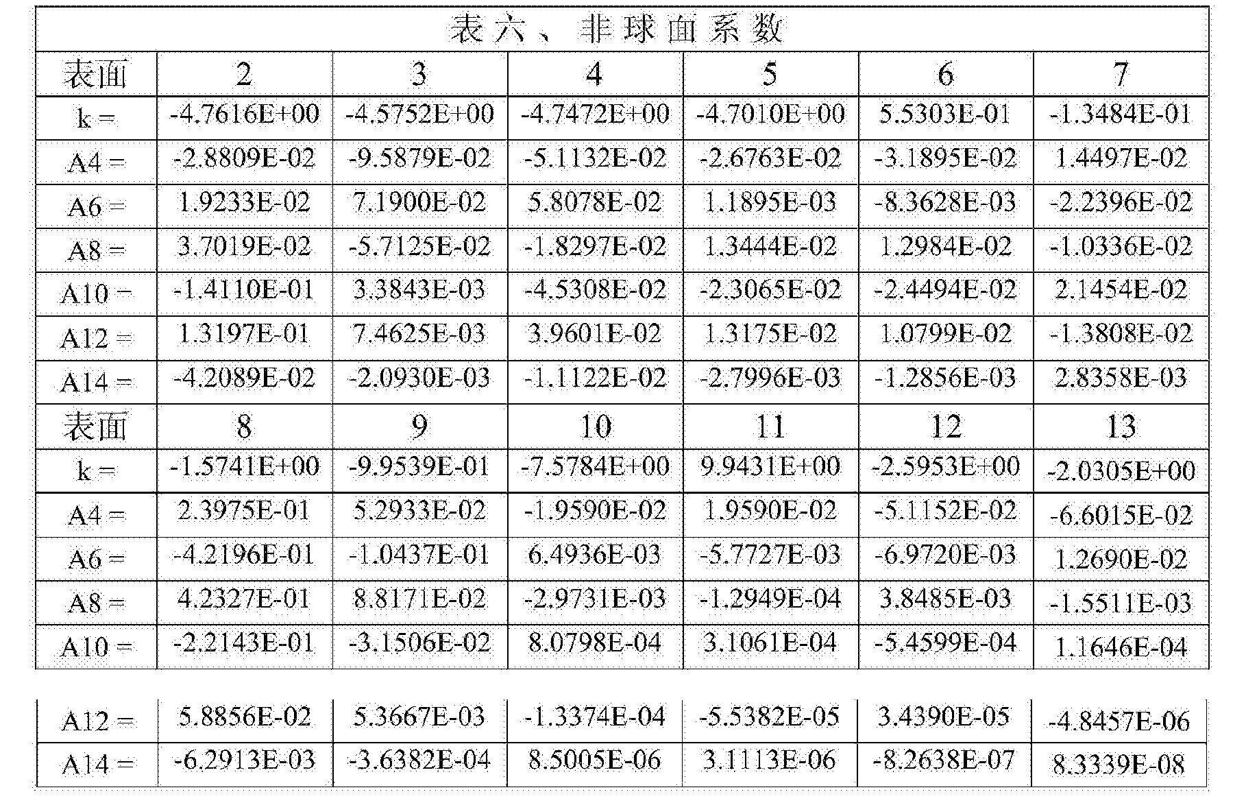 Figure CN104516093BD00171