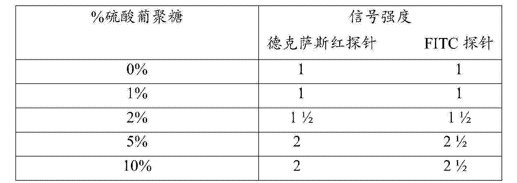 Figure CN102046808BD00421