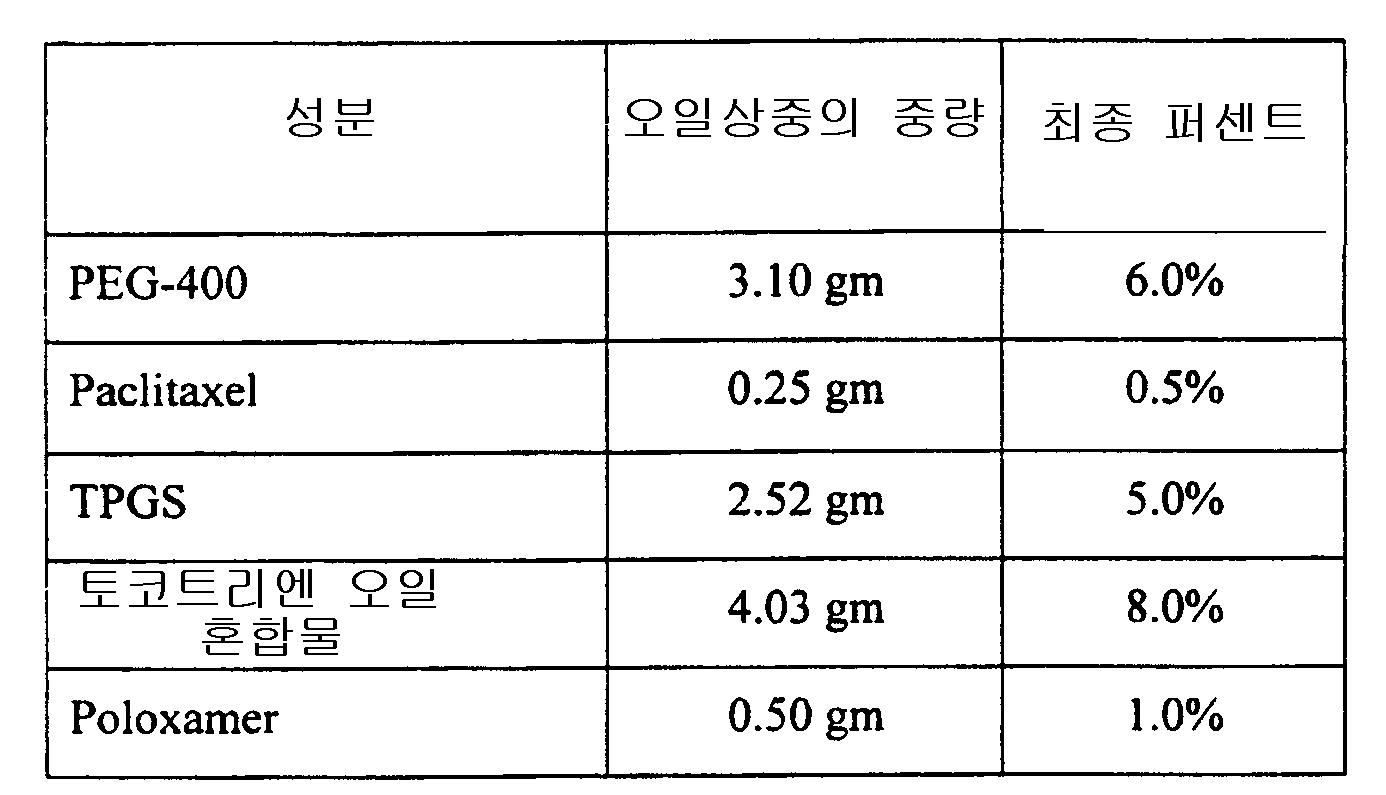 Figure 112001030703581-pct00075