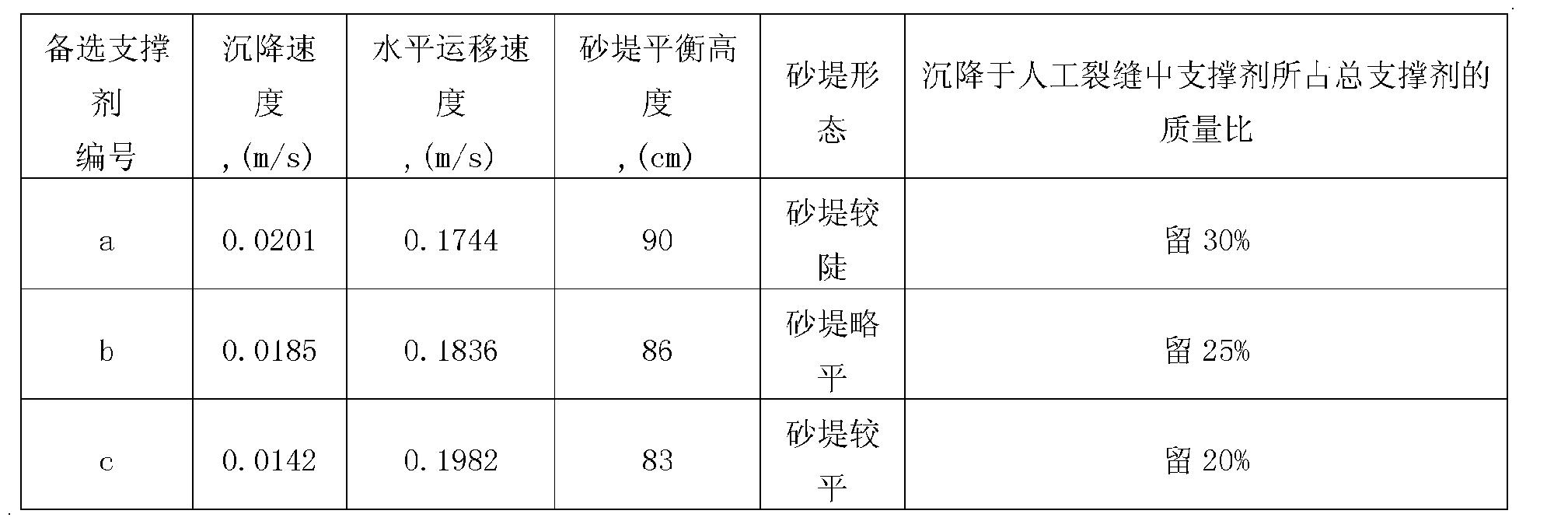 Figure CN102590888BD00101