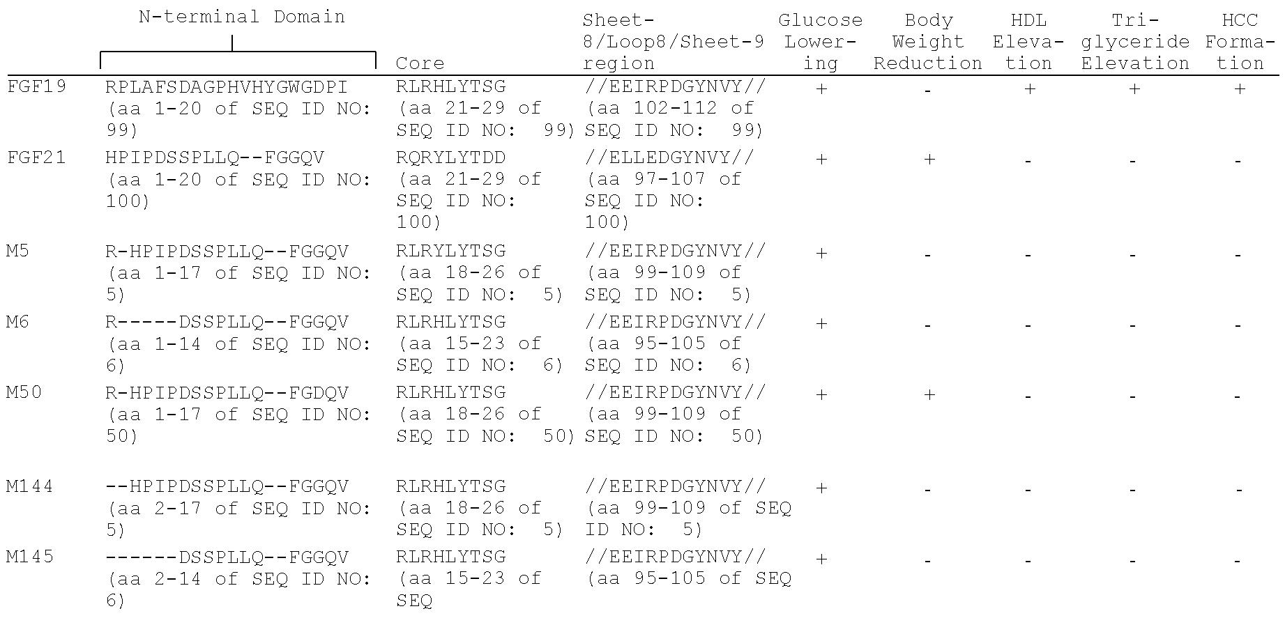 Figure US09963494-20180508-C00010