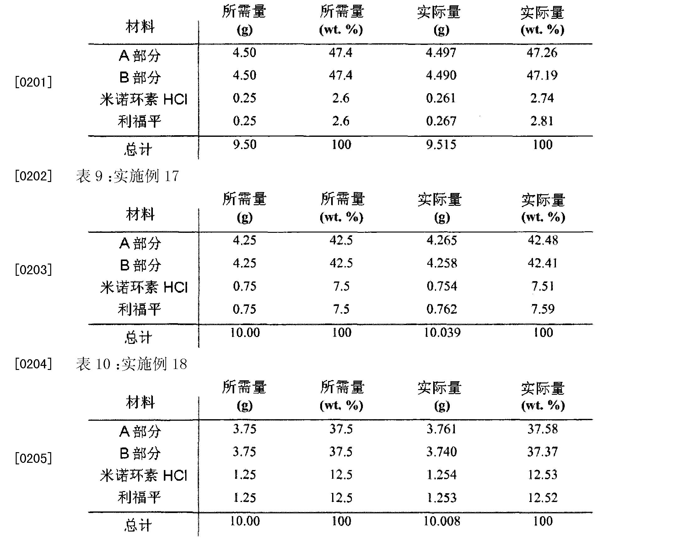 Figure CN102365102BD00312