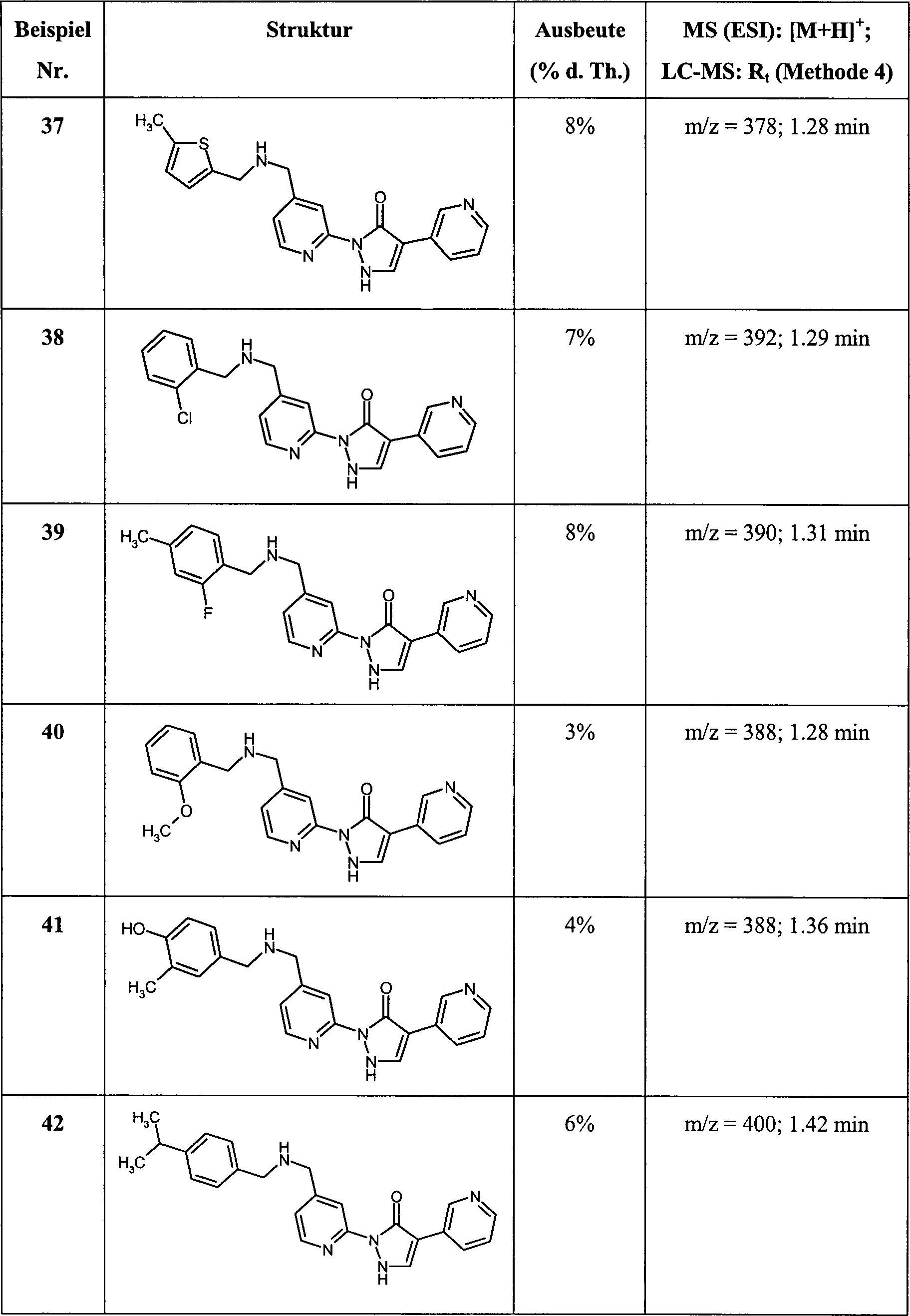 DE102007044032A1 - New substituted heteroaryl compounds are hypoxia ...