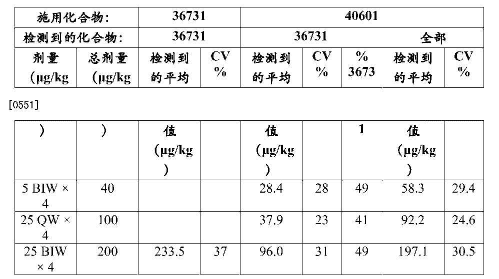 Figure CN105164261AD00632