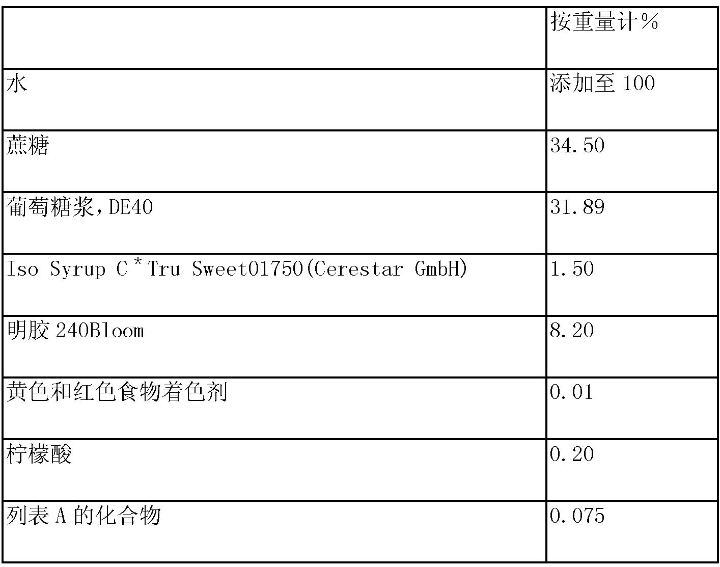 Figure CN103025310AD01312