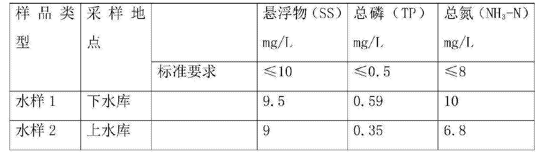 Figure CN104762937BD00141