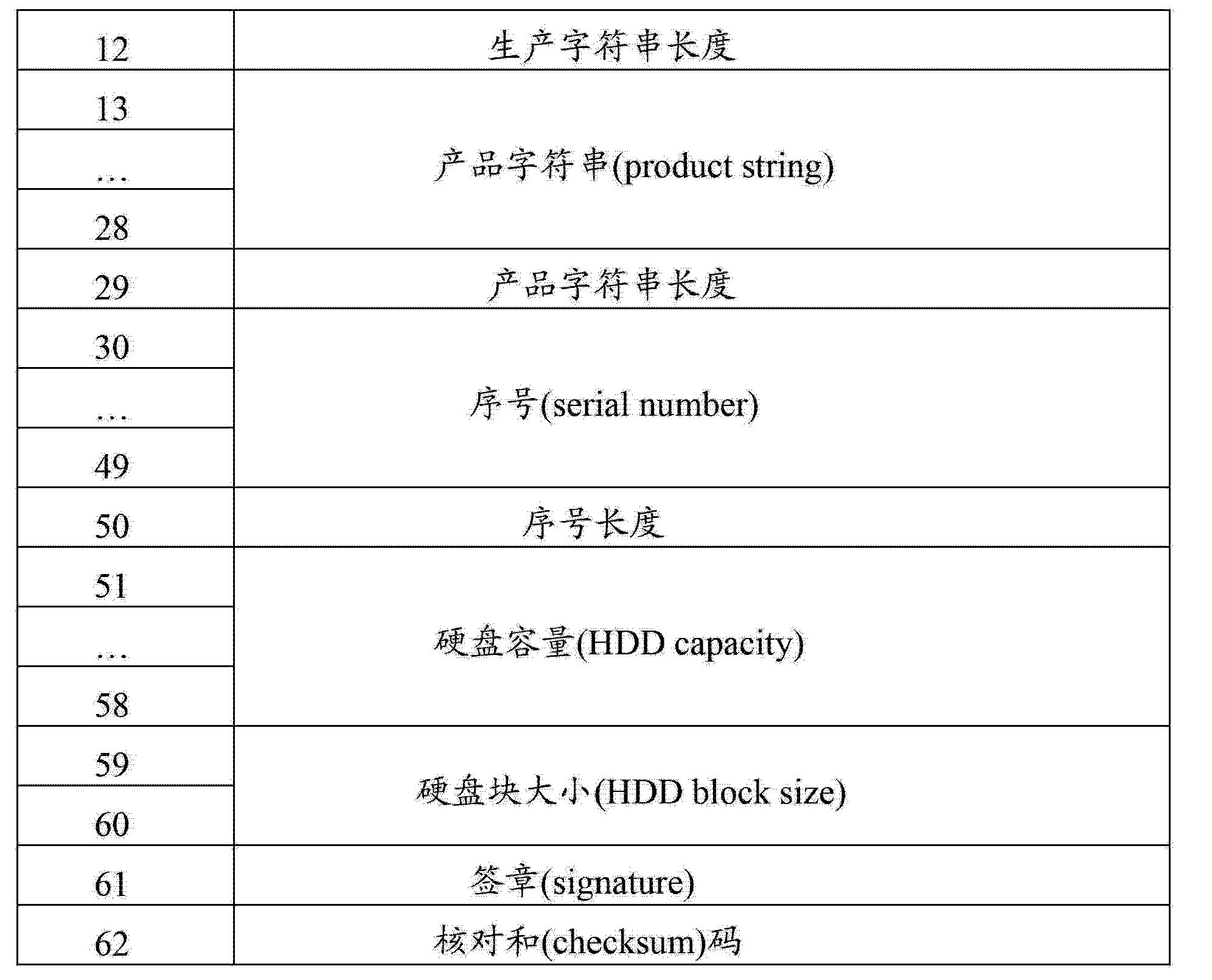 Figure CN104239245AD00071