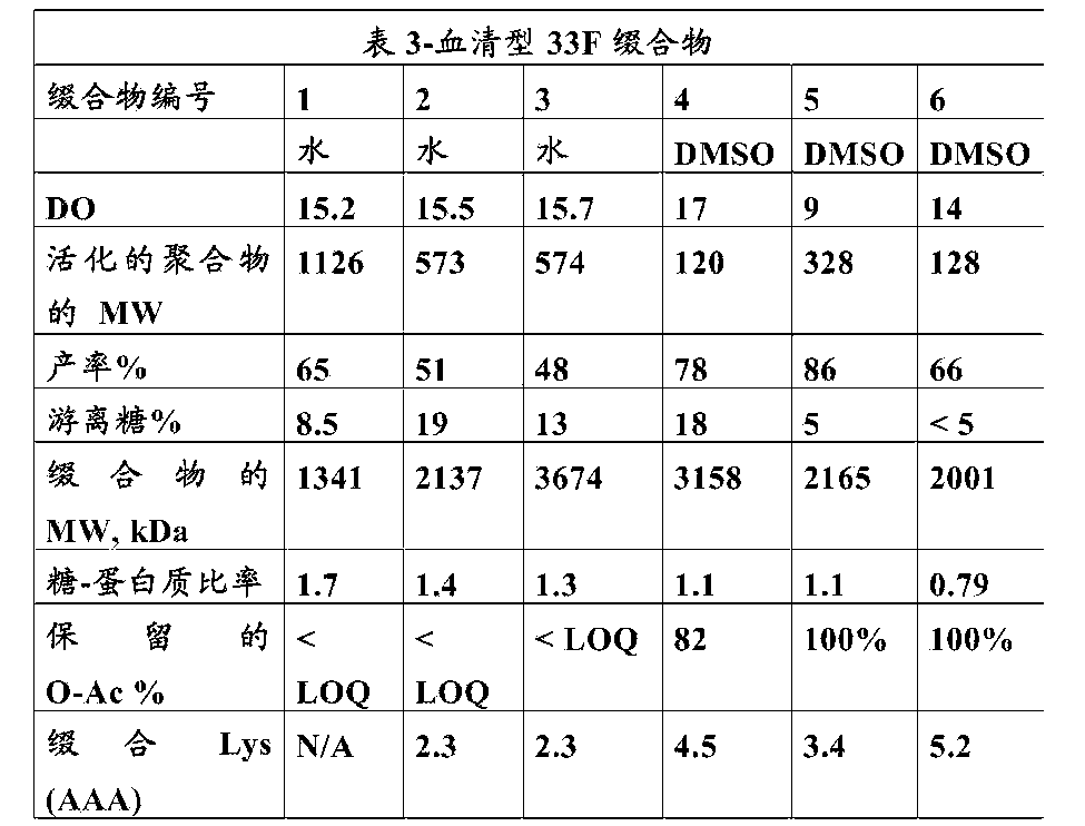 Figure CN105934251AD00421