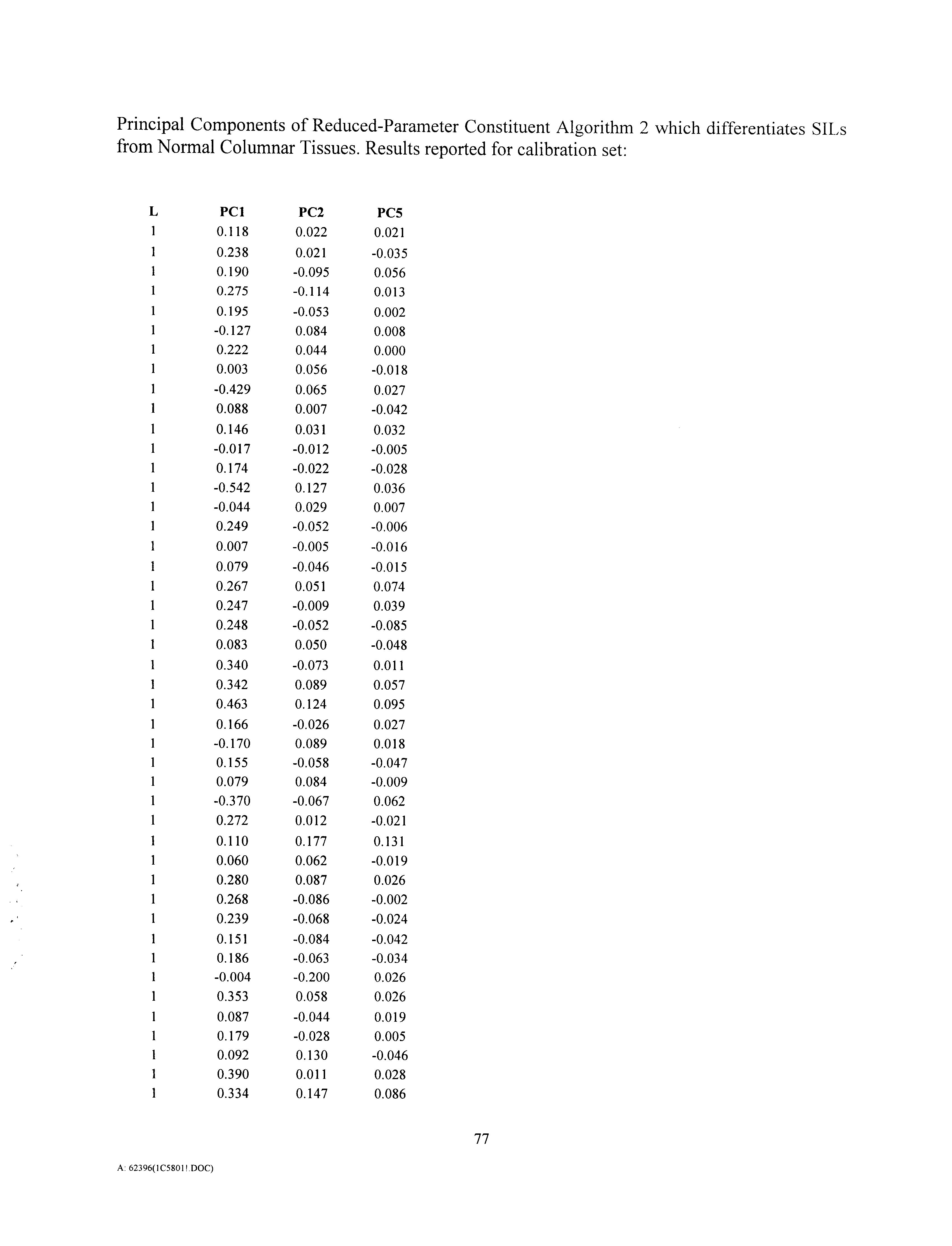 Figure US06258576-20010710-P00017