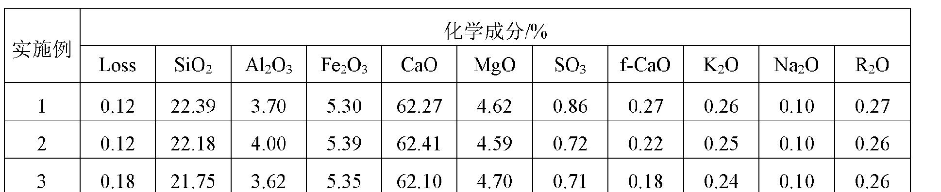 Figure CN102249568BD00081
