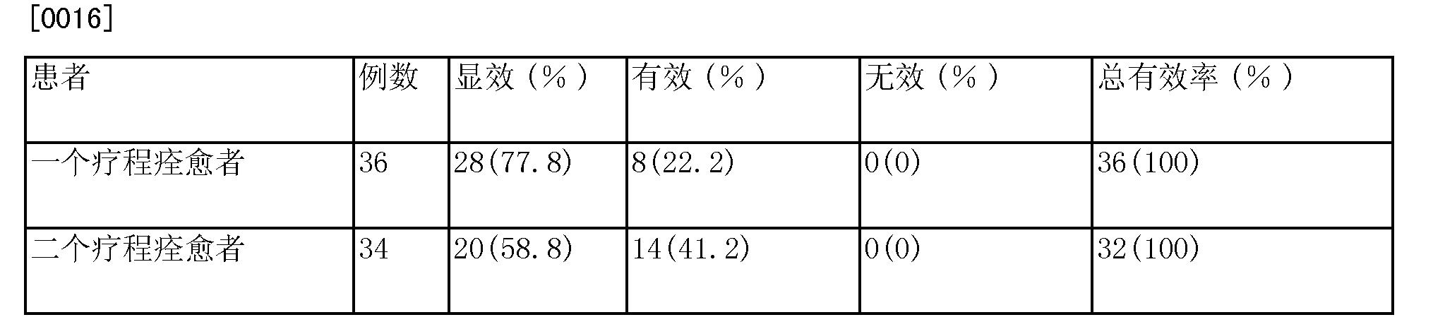 Figure CN103933468AD00031