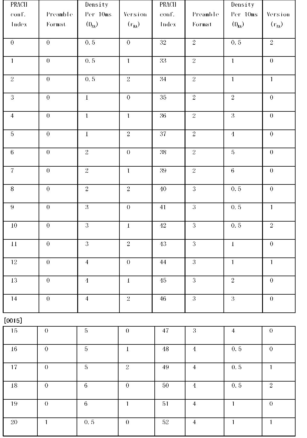 Figure CN101478824BD00081