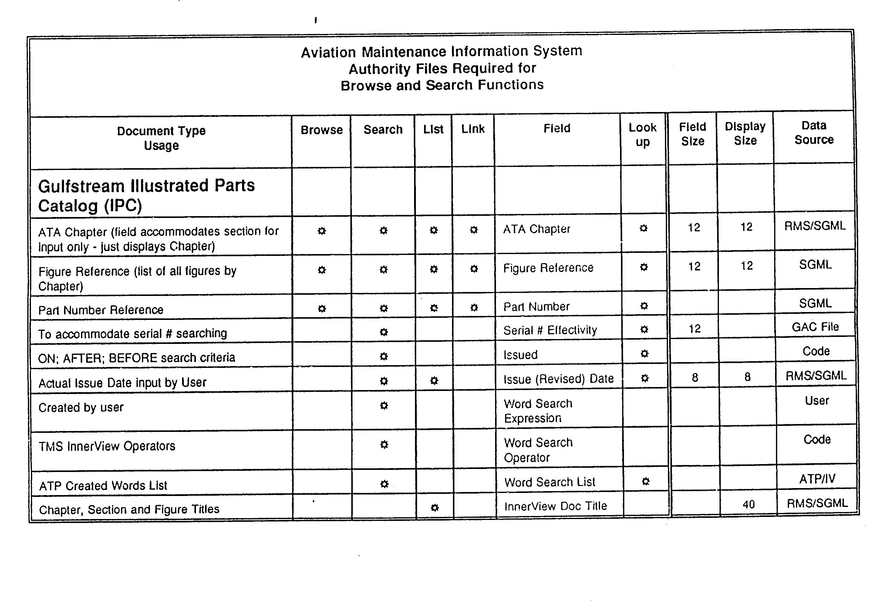 Figure US20030187878A1-20031002-P00014